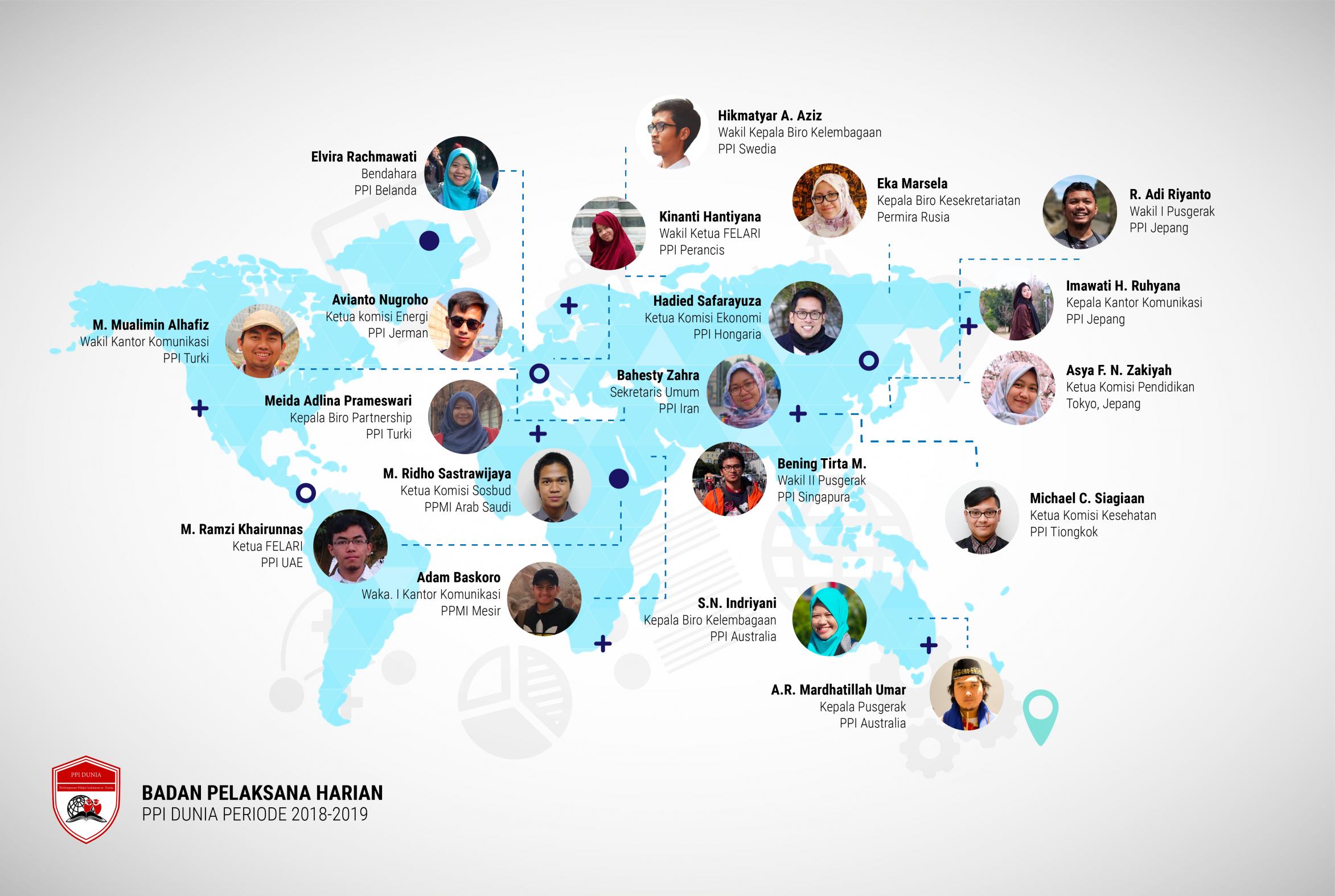 Mengimplementasikan Semangat Sumpah Pemuda dengan berkontribusi di Perhimpunan Pelajar Indonesia