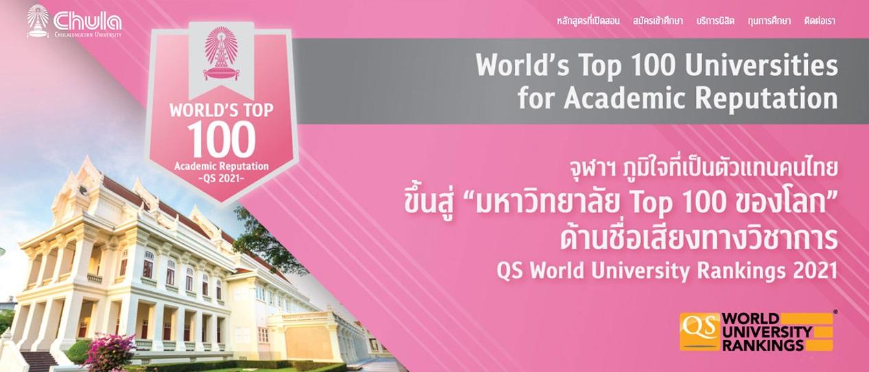 Beda-beda cara membaca QS World Univ. Rangking 2021